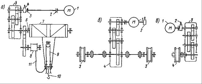 Кинематические схемы КДКК-10: