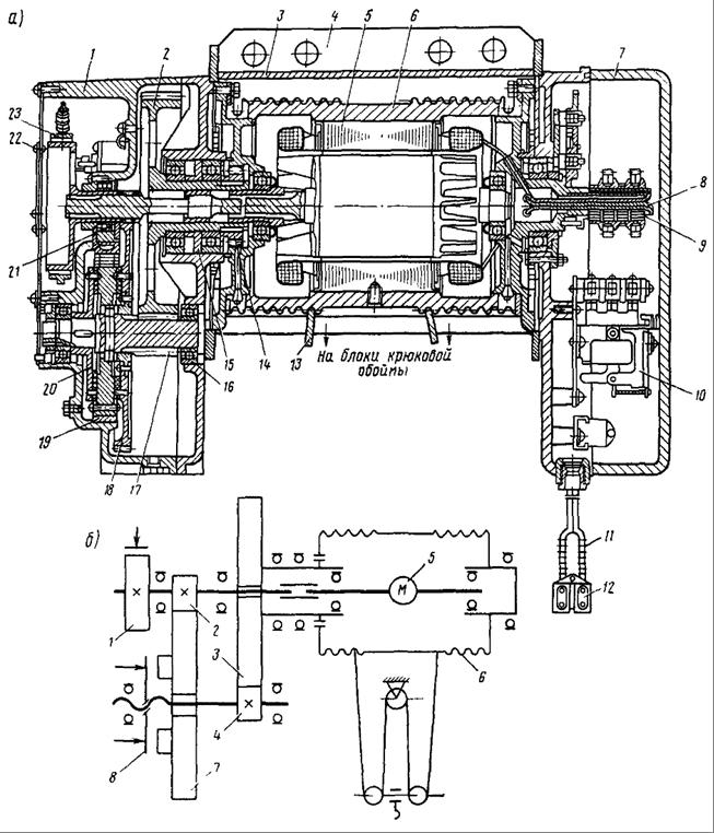схема механизма подъема