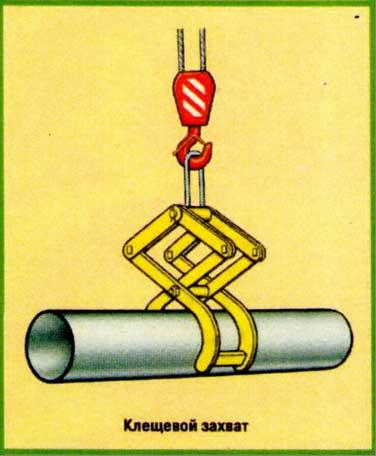 Строповка труб торцевыми