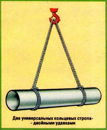 Строповка труб клещевым